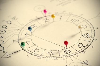 personligt horoskop