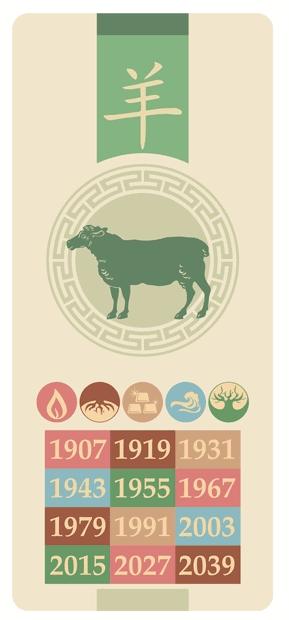 Geden - yang - Kinesisk stjernetegn