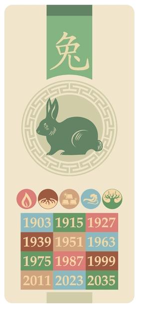 Haren - tu - Kinesisk stjernetegn