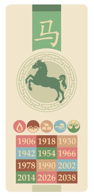 Hesten - ma - Kinesisk stjernetegn