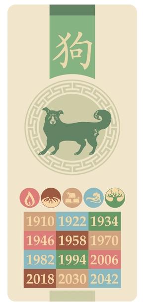 Hunden - gau - Kinesisk stjernetegn