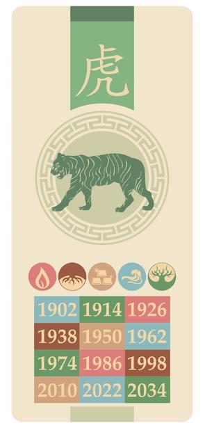 Tigeren - hu - Kinesisk stjernetegn