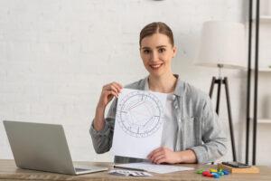 Pris på personligt horoskop og årshoroskop